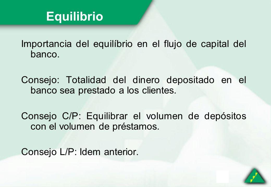 Equilibrio Importancia del equilíbrio en el flujo de capital del banco.