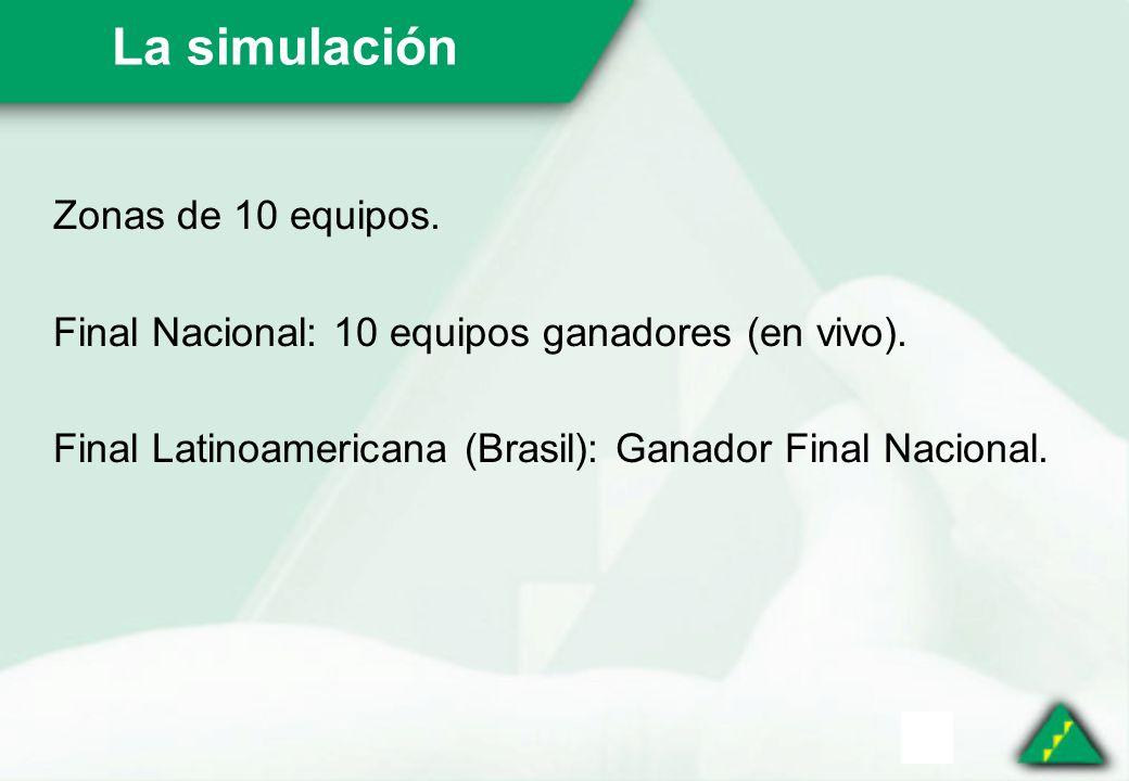 La simulación Zonas de 10 equipos.Final Nacional: 10 equipos ganadores (en vivo).