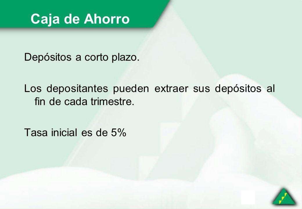 Caja de Ahorro Depósitos a corto plazo.