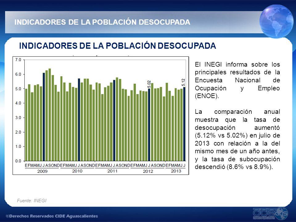 INDICADORES DE LA POBLACIÓN DESOCUPADA Fuente: INEGI INDICADORES DE LA POBLACIÓN DESOCUPADA El INEGI informa sobre los principales resultados de la Encuesta Nacional de Ocupación y Empleo (ENOE).