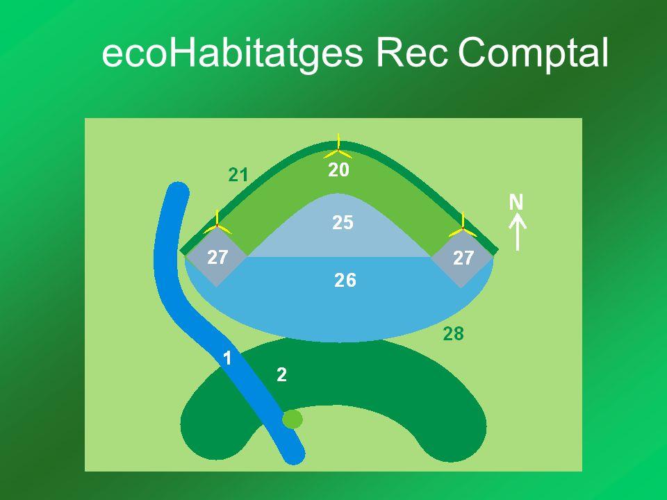 ecoHabitatges Rec Comptal