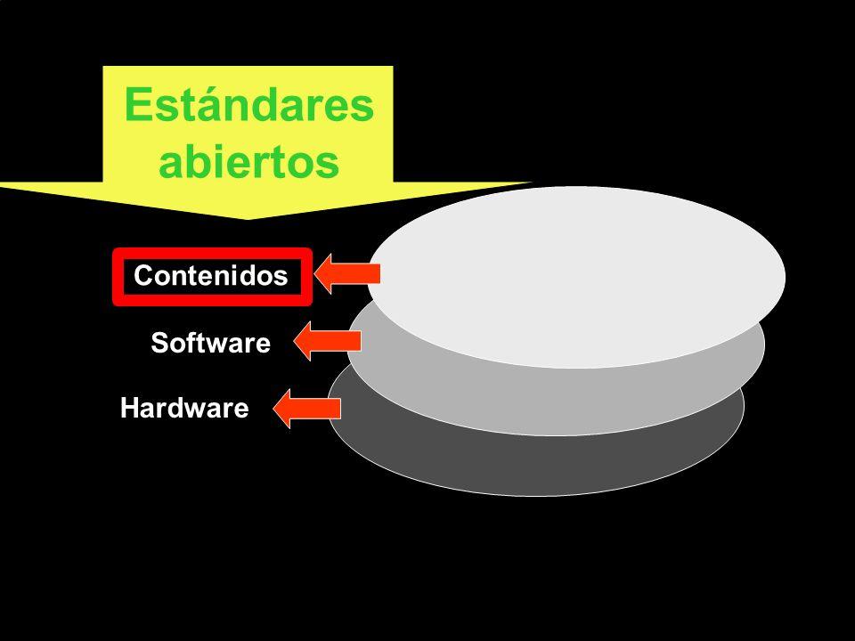 Hardware Software Contenidos Estándares abiertos