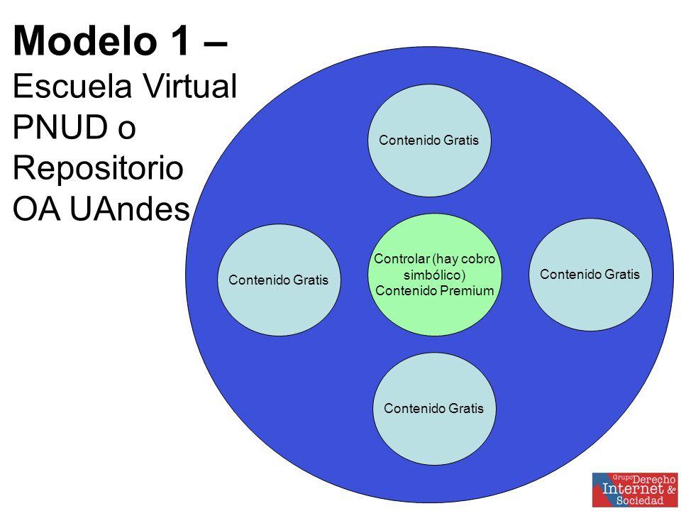 Controlar (hay cobro simbólico) Contenido Premium Contenido Gratis Modelo 1 –Escuela VirtualPNUD oRepositorioOA UAndes