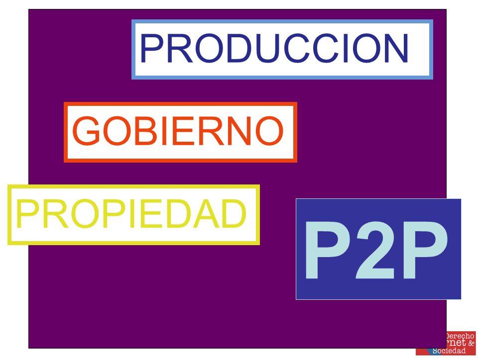 PRODUCCION GOBIERNO PROPIEDAD P2P