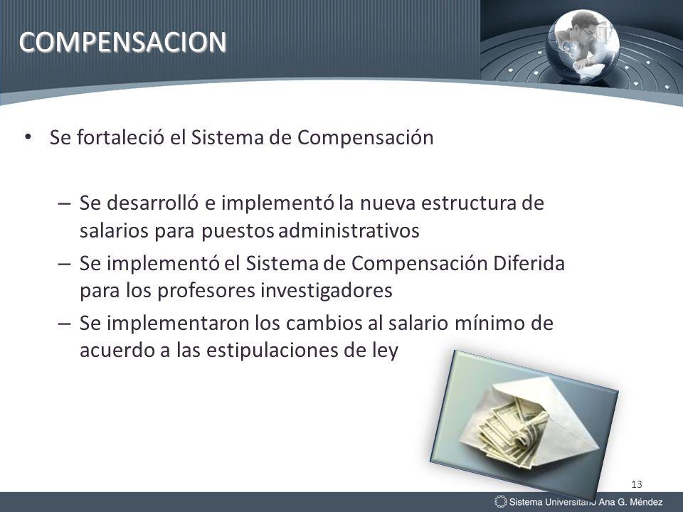 13 Se fortaleció el Sistema de Compensación – Se desarrolló e implementó la nueva estructura de salarios para puestos administrativos – Se implementó