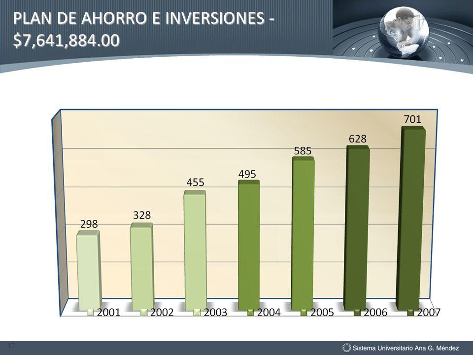 PLAN DE AHORRO E INVERSIONES - $7,641,884.00 17