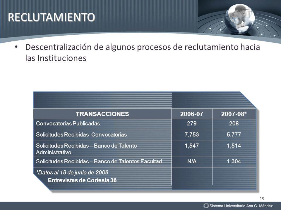 19 Descentralización de algunos procesos de reclutamiento hacia las Instituciones TRANSACCIONES2006-072007-08* Convocatorias Publicadas279208 Solicitu