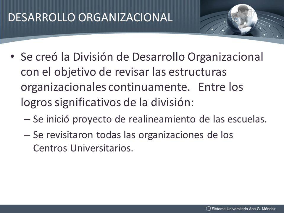 DESARROLLO ORGANIZACIONAL Se creó la División de Desarrollo Organizacional con el objetivo de revisar las estructuras organizacionales continuamente.
