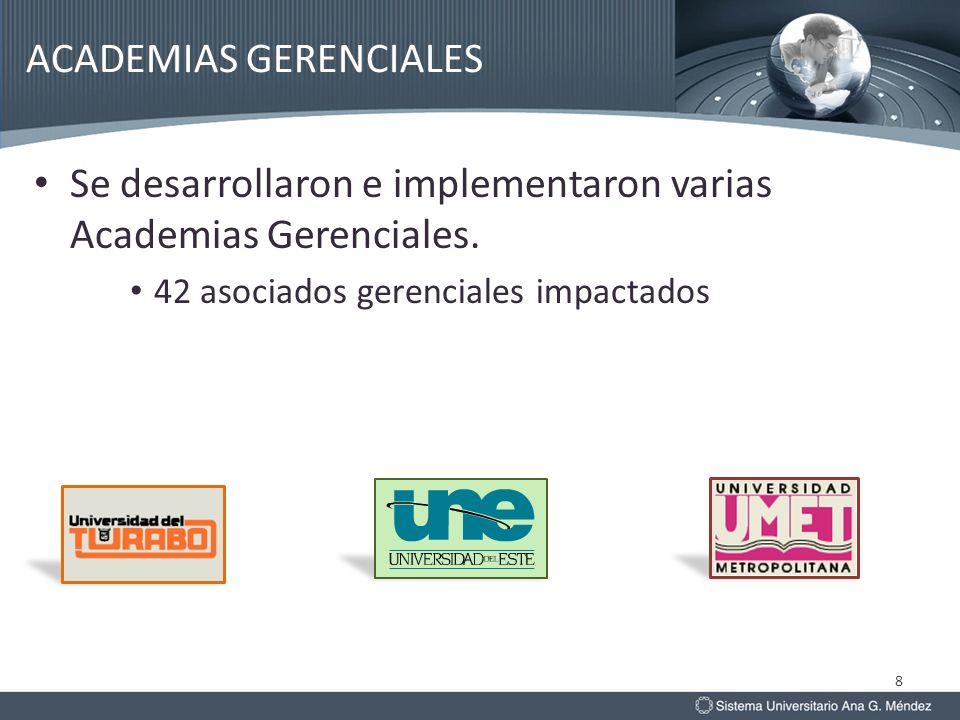 8 Se desarrollaron e implementaron varias Academias Gerenciales. 42 asociados gerenciales impactados ACADEMIAS GERENCIALES