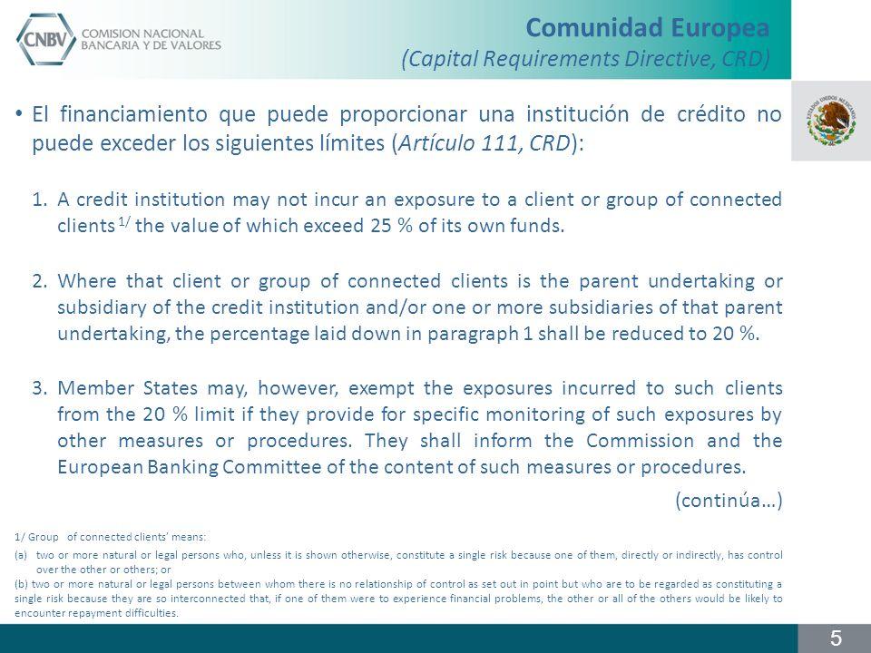 Comunidad Europea (Capital Requirements Directive, CRD) El financiamiento que puede proporcionar una institución de crédito no puede exceder los siguientes límites (Artículo 111, CRD): 1.A credit institution may not incur an exposure to a client or group of connected clients 1/ the value of which exceed 25 % of its own funds.