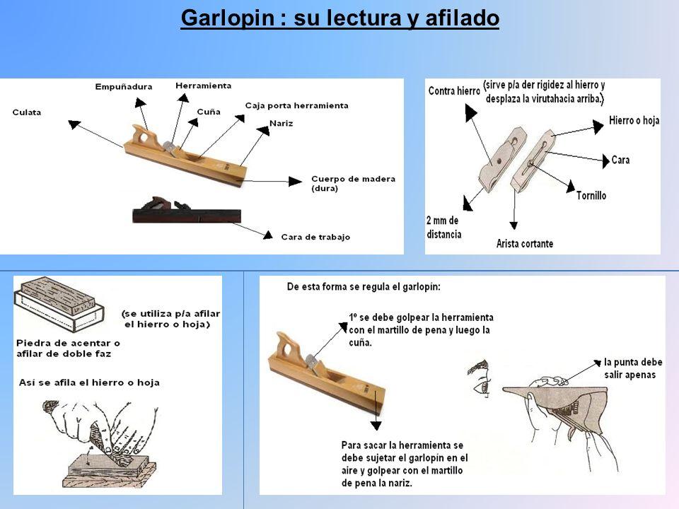 Garlopin : su lectura y afilado