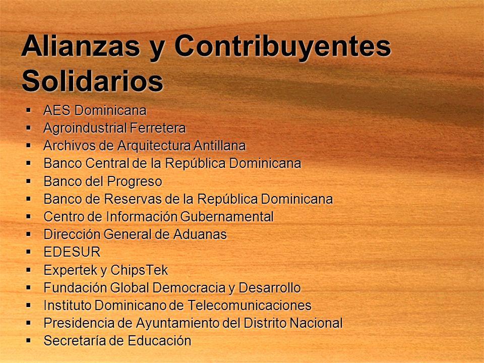 Alianzas y Contribuyentes Solidarios AES Dominicana Agroindustrial Ferretera Archivos de Arquitectura Antillana Banco Central de la República Dominica