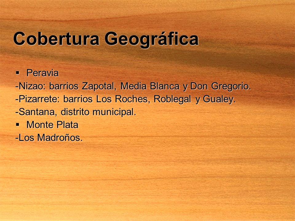 Cobertura Geográfica Peravia -Nizao: barrios Zapotal, Media Blanca y Don Gregorio. -Pizarrete: barrios Los Roches, Roblegal y Gualey. -Santana, distri