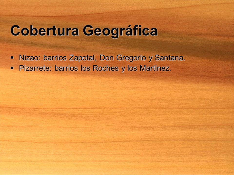 Cobertura Geográfica Nizao: barrios Zapotal, Don Gregorio y Santana. Pizarrete: barrios los Roches y los Martinez. Nizao: barrios Zapotal, Don Gregori