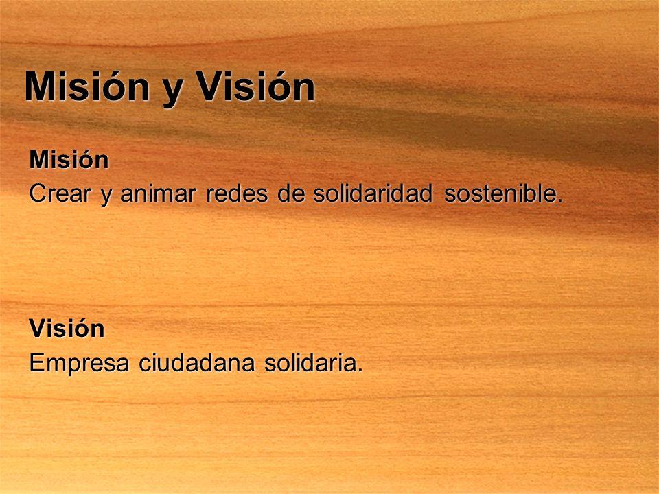 Misión y Visión Misión Crear y animar redes de solidaridad sostenible. Visión Empresa ciudadana solidaria. Misión Crear y animar redes de solidaridad