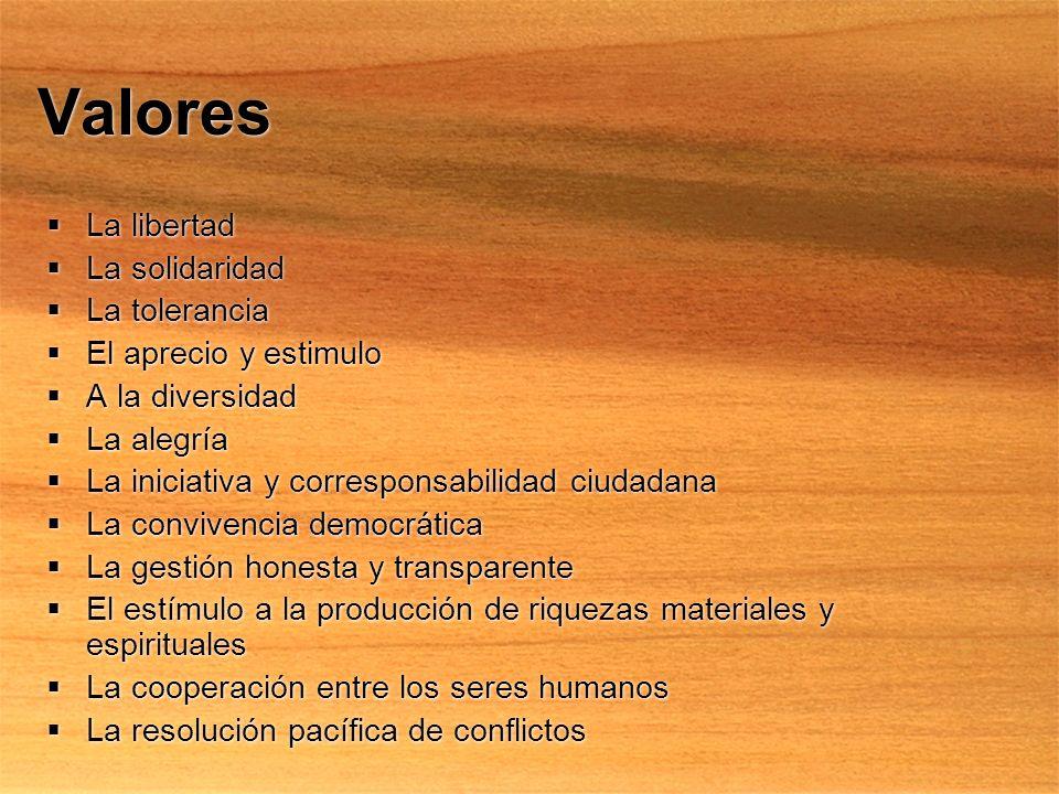 Programas 1.Medios Ciudadanos 2. Dinero Solidario 3.