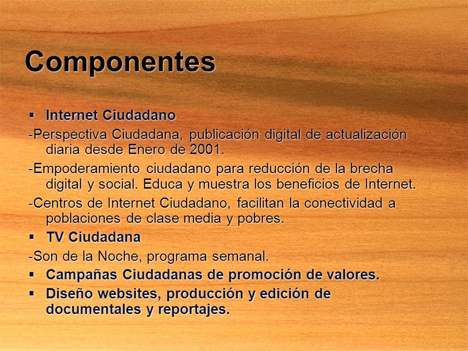 Componentes Internet Ciudadano -Perspectiva Ciudadana, publicación digital de actualización diaria desde Enero de 2001. -Empoderamiento ciudadano para