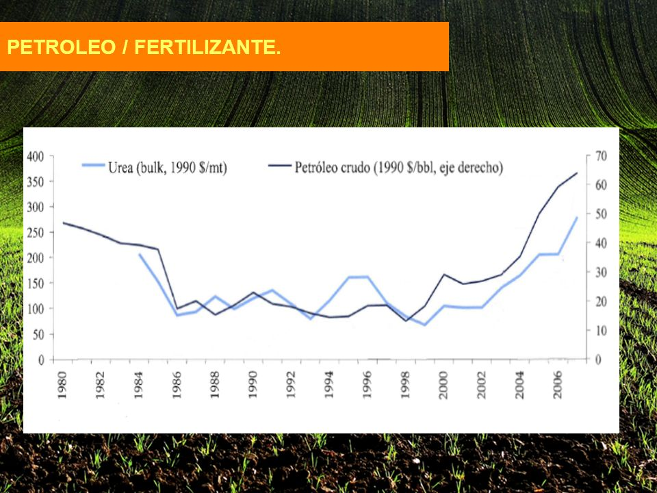 PETROLEO / FERTILIZANTE.