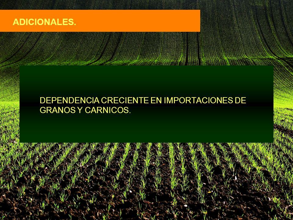 DEPENDENCIA CRECIENTE EN IMPORTACIONES DE GRANOS Y CARNICOS. ADICIONALES.
