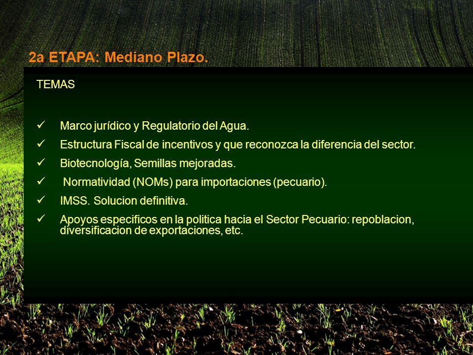 TEMAS Marco jurídico y Regulatorio del Agua.