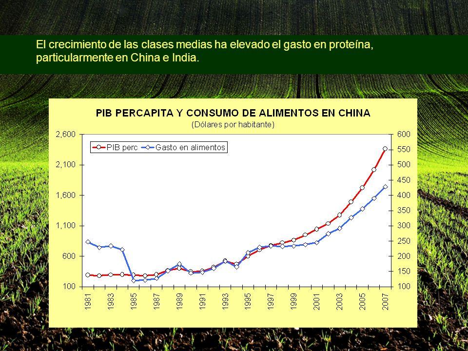 40 México Brasil EE.UU..40% 140% Fuente: IMCO con datos de *USD/KM.