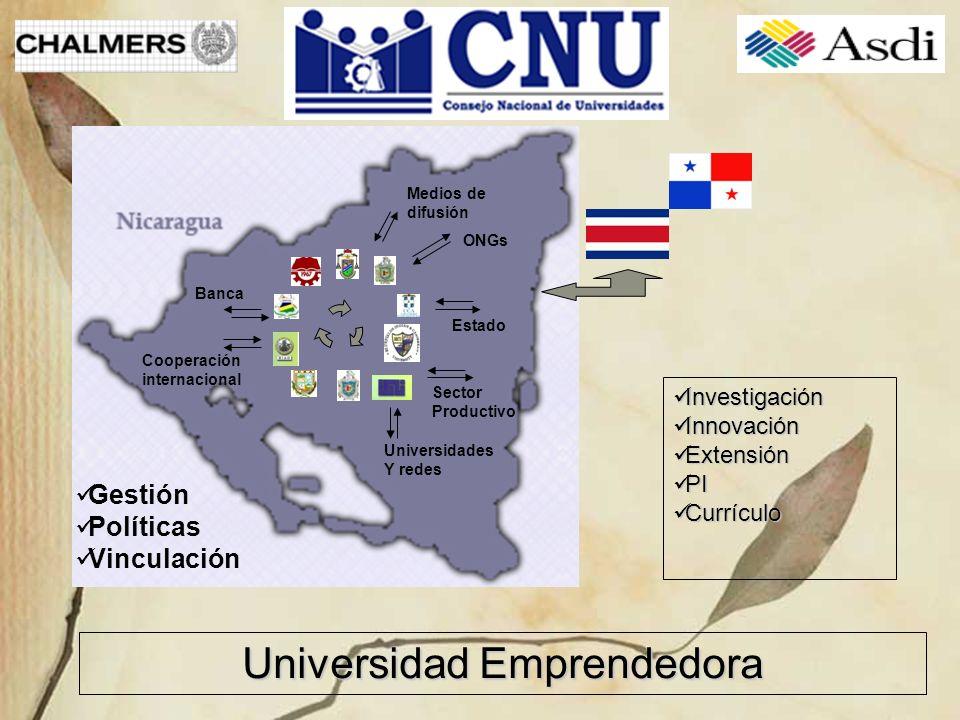 Universidad Emprendedora ONGs Estado Sector Productivo Cooperación internacional Universidades Y redes Banca Medios de difusión Investigación Investig