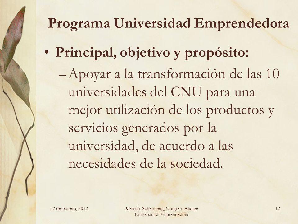 22 de febrero, 2012Alemán, Scheinberg, Norgren, Alänge Universidad Emprendedora 12 Programa Universidad Emprendedora Principal, objetivo y propósito:
