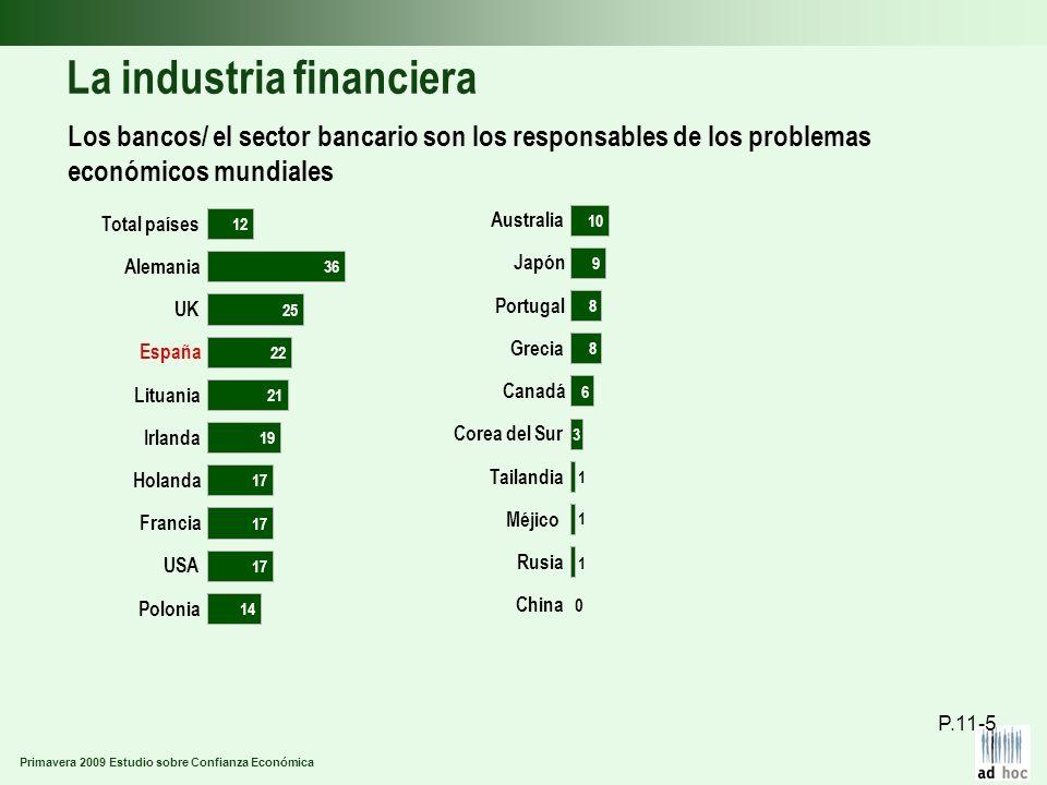 Primavera 2009 Estudio sobre Confianza Económica La industria financiera Los bancos/ el sector bancario son los responsables de los problemas económic