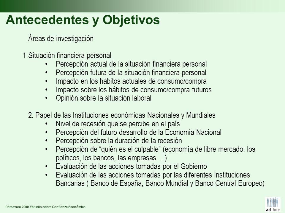 Primavera 2009 Estudio sobre Confianza Económica Áreas de investigación 1.Situación financiera personal Percepción actual de la situación financiera p