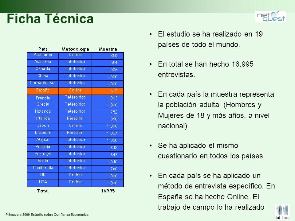 Primavera 2009 Estudio sobre Confianza Económica Ficha Técnica El estudio se ha realizado en 19 países de todo el mundo. En total se han hecho 16.995