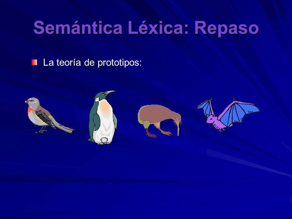 Semántica Léxica: Repaso La teoría de prototipos: – Categorías Aristotelicas: – Categorías Wittgenstinianas: