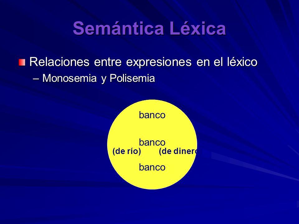 Semántica Léxica Relaciones entre expresiones en el léxico –Monosemia y Polisemia banco (de río) (de dinero)