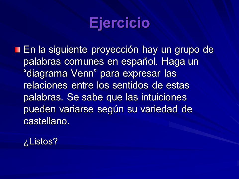 Ejercicio En la siguiente proyección hay un grupo de palabras comunes en español. Haga un diagrama Venn para expresar las relaciones entre los sentido