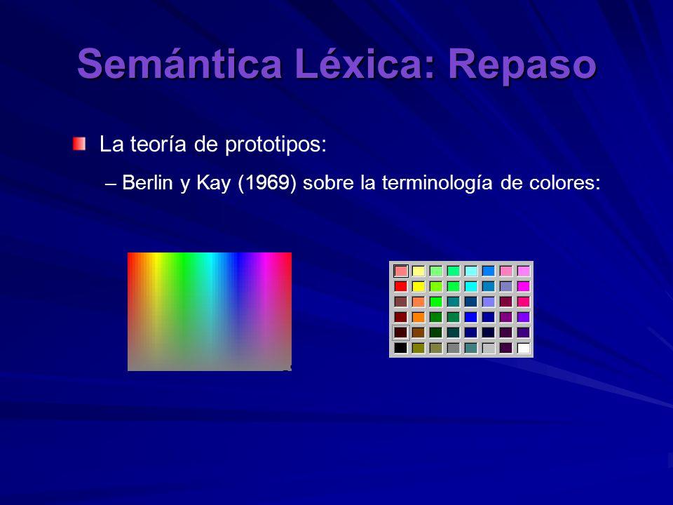 Semántica Léxica: Repaso La teoría de prototipos: – Berlin y Kay (1969) sobre la terminología de colores: