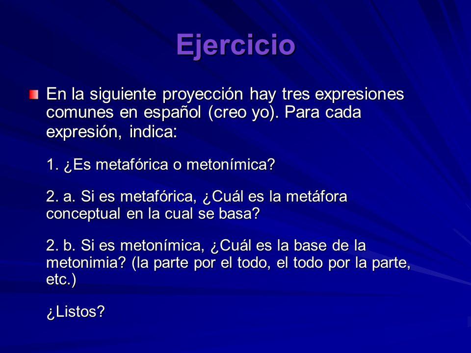 Ejercicio En la siguiente proyección hay tres expresiones comunes en español (creo yo). Para cada expresión, indica : 1. ¿Es metafórica o metonímica?