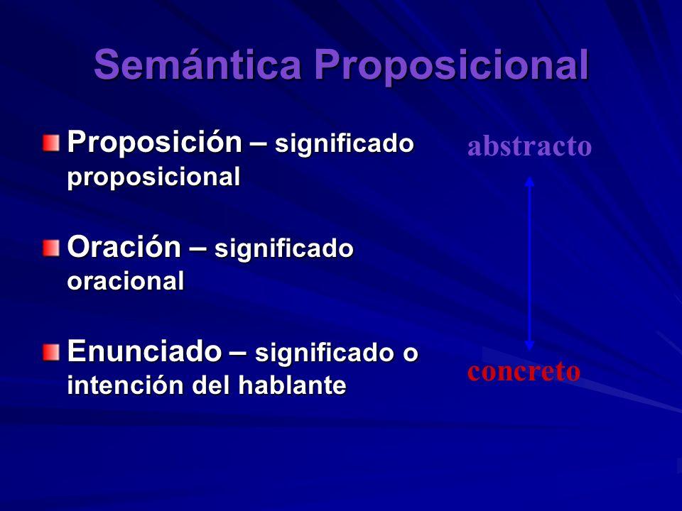 Semántica Proposicional Proposición – significado proposicional Oración – significado oracional Enunciado – significado o intención del hablante abstr