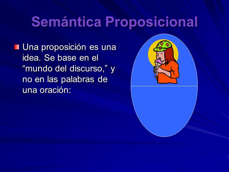 Semántica Proposicional Una proposición es una idea. Se base en el mundo del discurso, y no en las palabras de una oración: