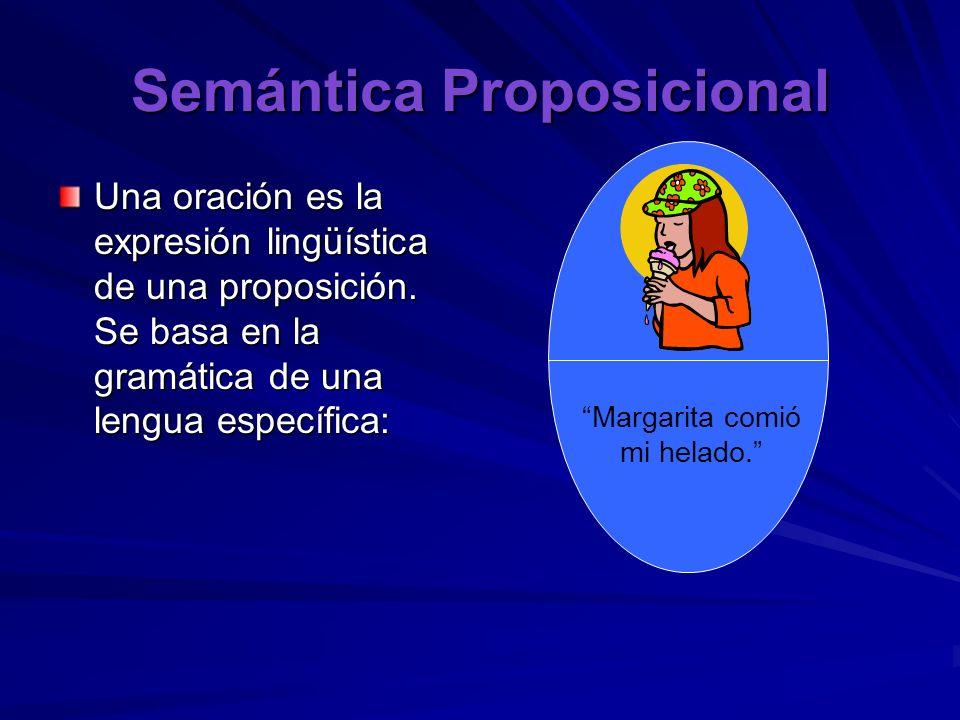 Semántica Proposicional Una oración es la expresión lingüística de una proposición. Se basa en la gramática de una lengua específica: Margarita comió