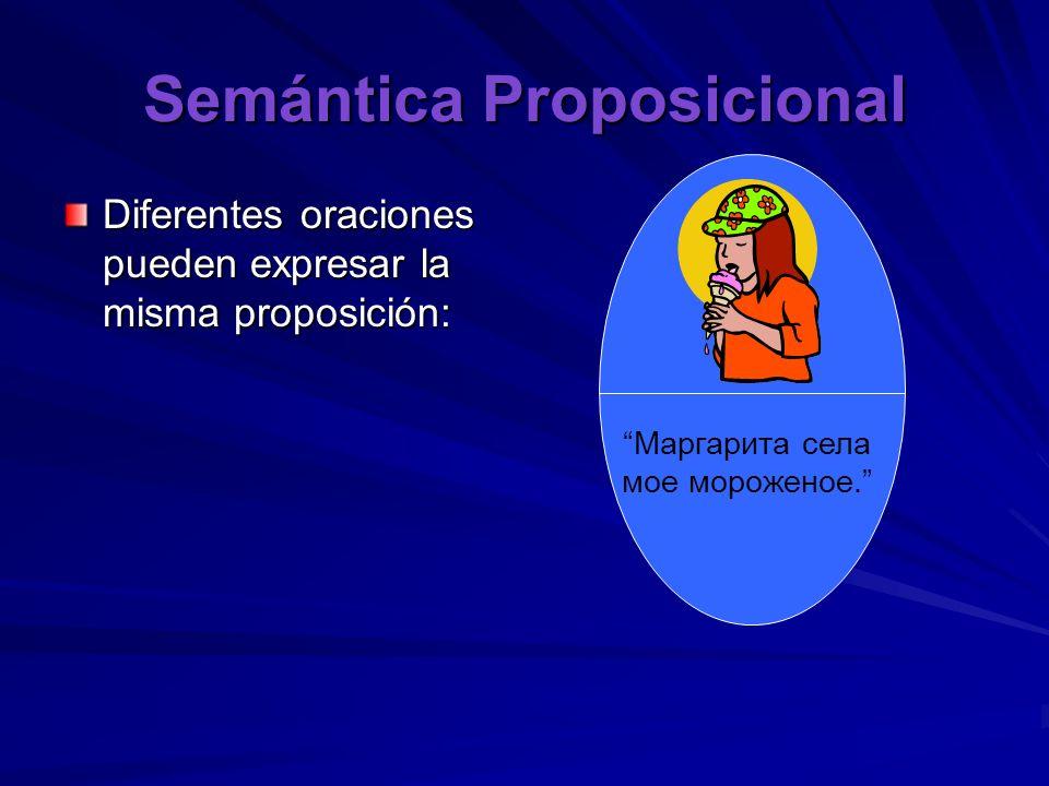 Semántica Proposicional Diferentes oraciones pueden expresar la misma proposición: Маргарита села мое мороженое.