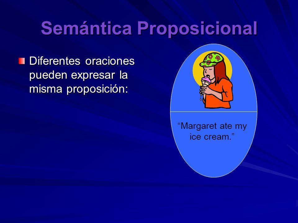 Semántica Proposicional Diferentes oraciones pueden expresar la misma proposición: Margaret ate my ice cream.
