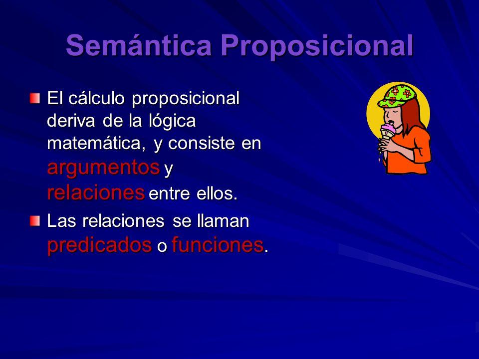 Semántica Proposicional El cálculo proposicional deriva de la lógica matemática, y consiste en argumentos y relaciones entre ellos. Las relaciones se