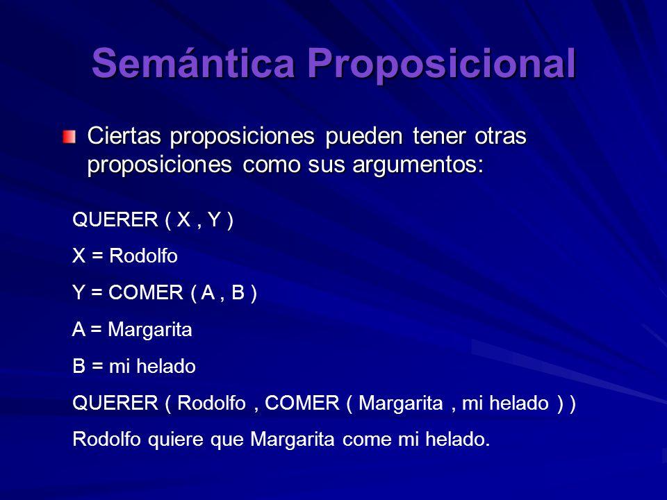 Semántica Proposicional Ciertas proposiciones pueden tener otras proposiciones como sus argumentos: QUERER ( X, Y ) X = Rodolfo Y = COMER ( A, B ) A =