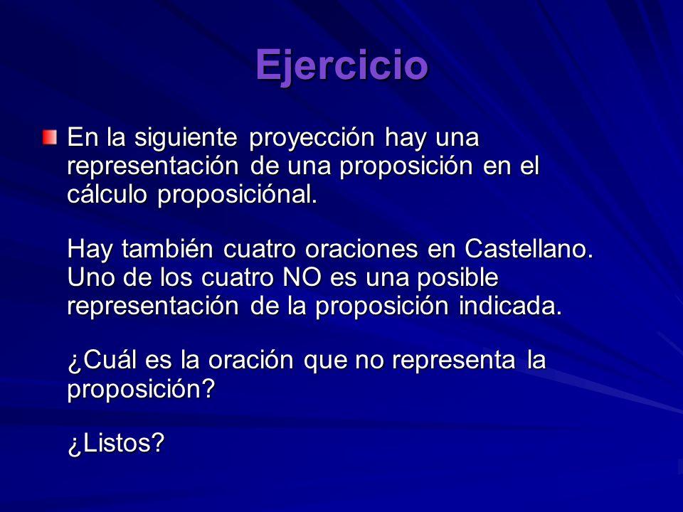 Ejercicio En la siguiente proyección hay una representación de una proposición en el cálculo proposiciónal. Hay también cuatro oraciones en Castellano