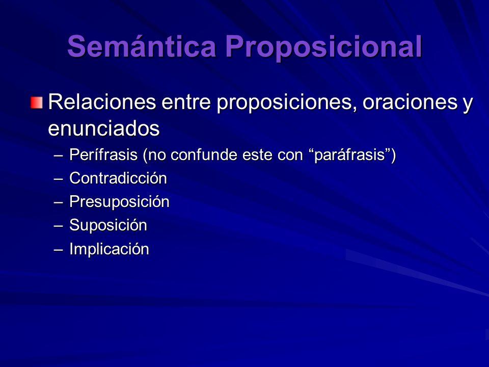 Semántica Proposicional Relaciones entre proposiciones, oraciones y enunciados –Perífrasis (no confunde este con paráfrasis) –Contradicción –Presuposi