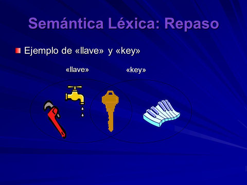 Semántica Léxica: Repaso Ejemplo de «llave» y «key» «llave» «key»