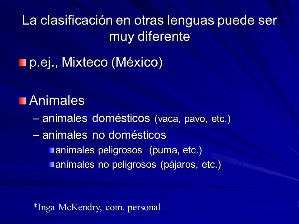 La clasificación en otras lenguas puede ser muy diferente p.ej., Mixteco (México) Animales –animales domésticos (vaca, pavo, etc.) –animales no domést