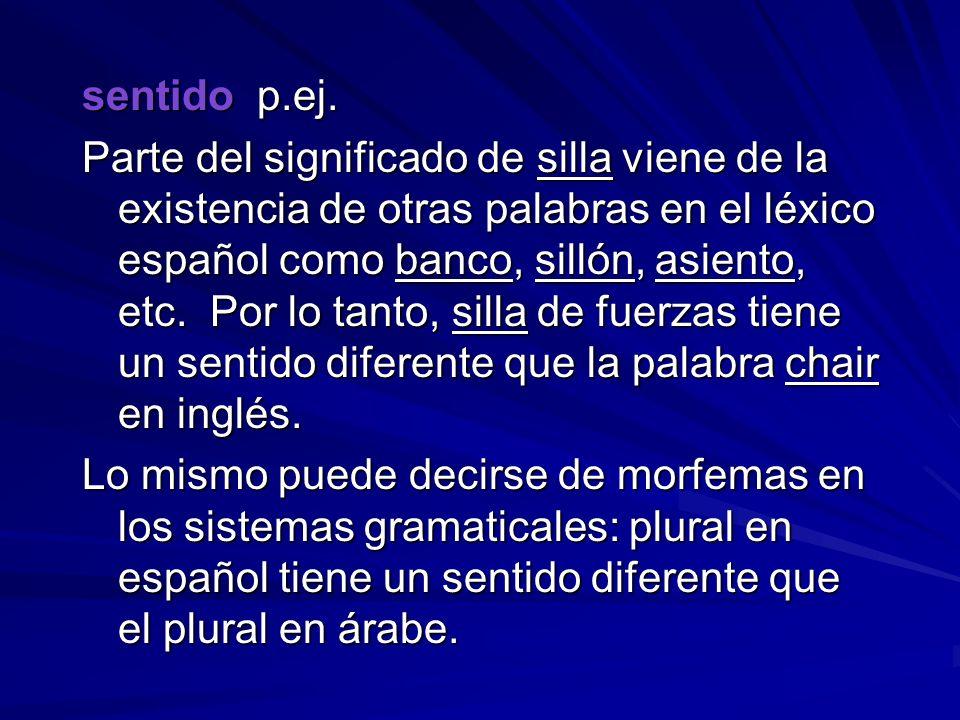 sentido p.ej. Parte del significado de silla viene de la existencia de otras palabras en el léxico español como banco, sillón, asiento, etc. Por lo ta