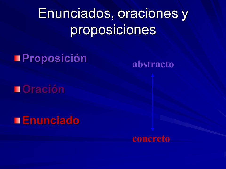 Enunciados, oraciones y proposiciones ProposiciónOraciónEnunciado abstracto concreto