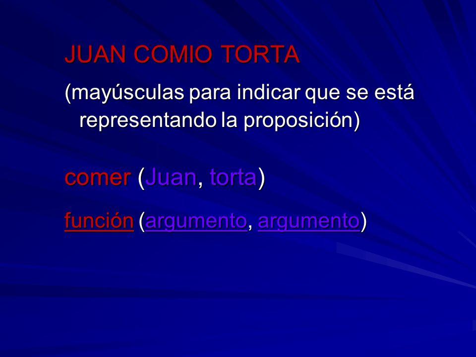 JUAN COMIO TORTA (mayúsculas para indicar que se está representando la proposición) comer (Juan, torta) función (argumento, argumento)