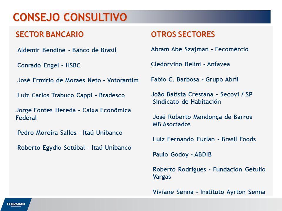 CONSEJO CONSULTIVO SECTOR BANCARIO Aldemir Bendine - Banco de Brasil Conrado Engel - HSBC José Ermírio de Moraes Neto – Votorantim Luiz Carlos Trabuco
